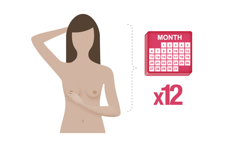 Check Your Boobies! How to Do a Breast Self-Exam