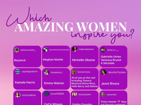 We loved hearing about the women who inspire you! #InternationalWomensDay